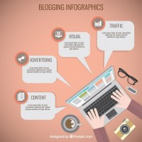 Blogging infographic  Vector |  Download